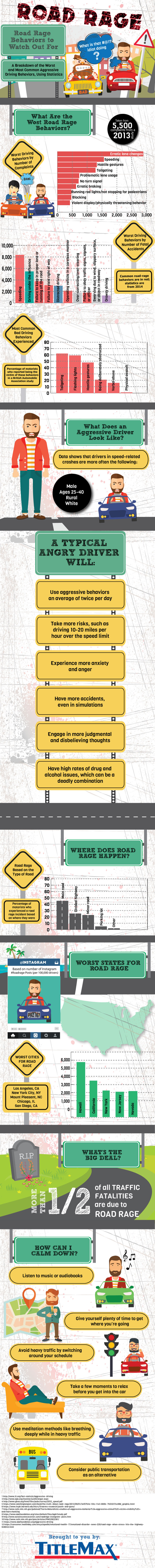 A Breakdown of the Worst and Most Common Aggressive Driving Behaviors, Using Statistics