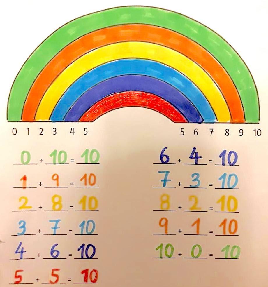 μαθηματικά α΄τάξη 12