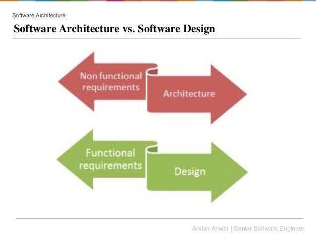 Software Architect Vs Software Engineer Most Freeware