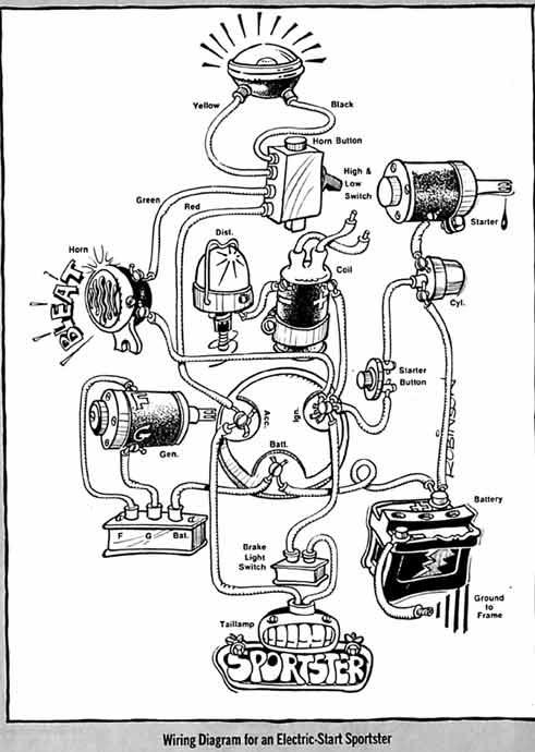 Diagram 1984 Ironhead Wiring Diagram Full Version Hd Quality Wiring Diagram Wiringklang2f Atuttasosta It