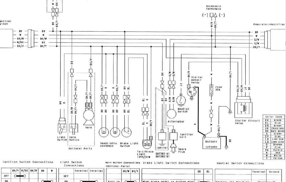 1990 Kawasaki Mule Wiring Diagram