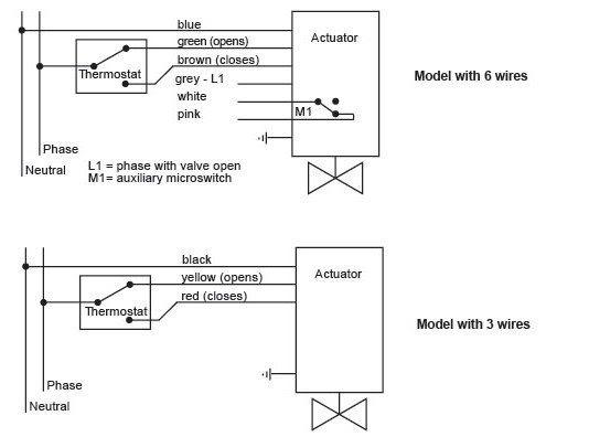 Three Wire Solenoid Diagram 20 Pin Honda Civic Radio Wiring Diagram 2005ram Bmw In E46 Jeanjaures37 Fr