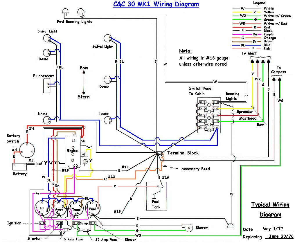 Diagram Nema L6 30p Wiring Diagram Full Version Hd Quality Wiring Diagram Blogxkober Unvulcanodilibri It