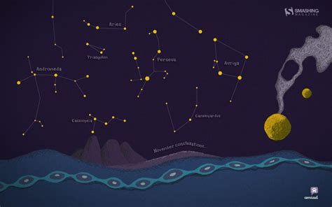 constellations wallpapers wallpaper cave