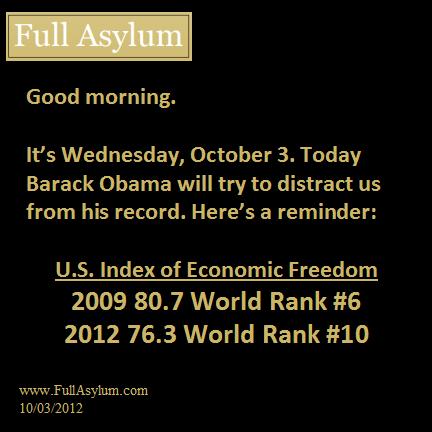 Obama's Record: Economic Freedom