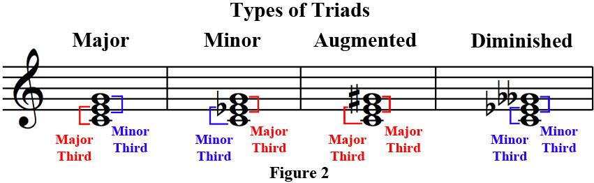 More Augmented Chords, Please | Classical MPR