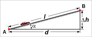 Matematicas Pendiente