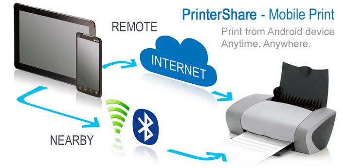 PrinterShare™ Mobile Print Premium v8.3.6
