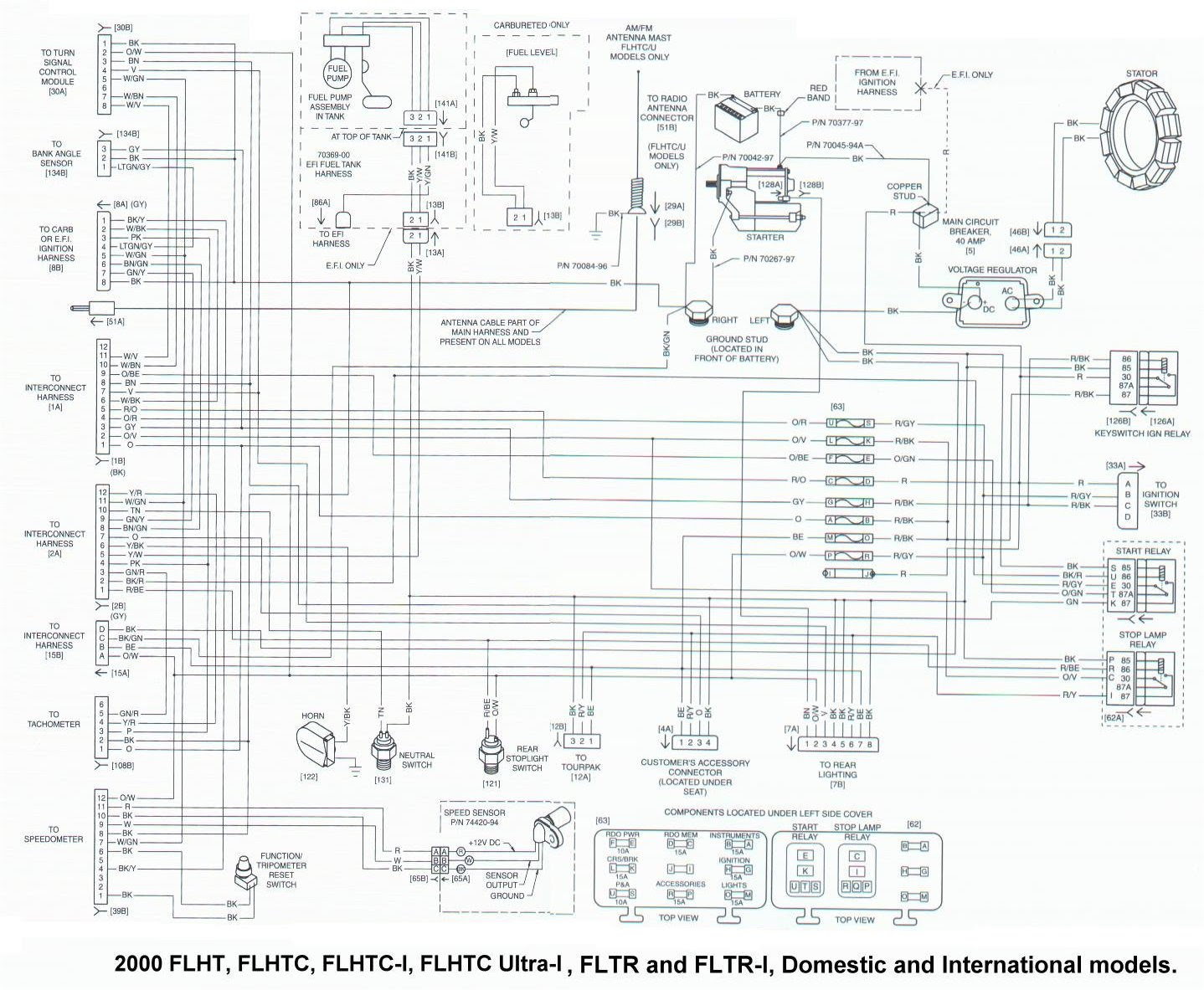 [QMVU_8575]  Harley Road King Parts Diagram - Free Wiring Diagram | 2007 Harley Road King Wiring Diagram |  | Free Wiring Diagram