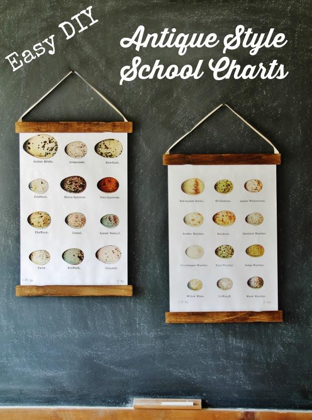 vintage school charts