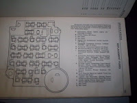 1984 Chevy Truck Fuse Box Diagram