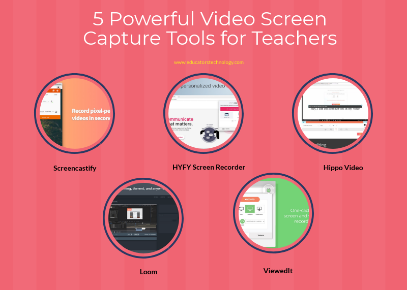 5 Powerful Video Screen Capture Tools for Teachers