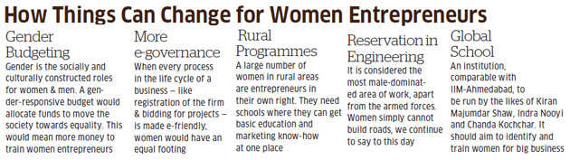 Why women entrepreneurs are rare in India & what challenges they face