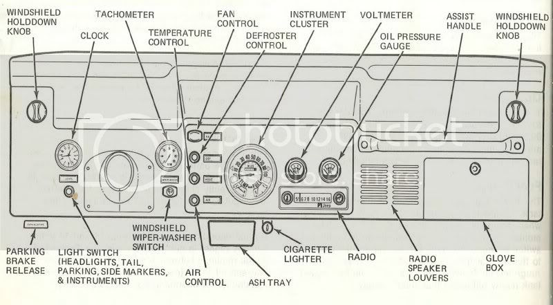Jeep Cj Headlight Switch Wiring Diagram