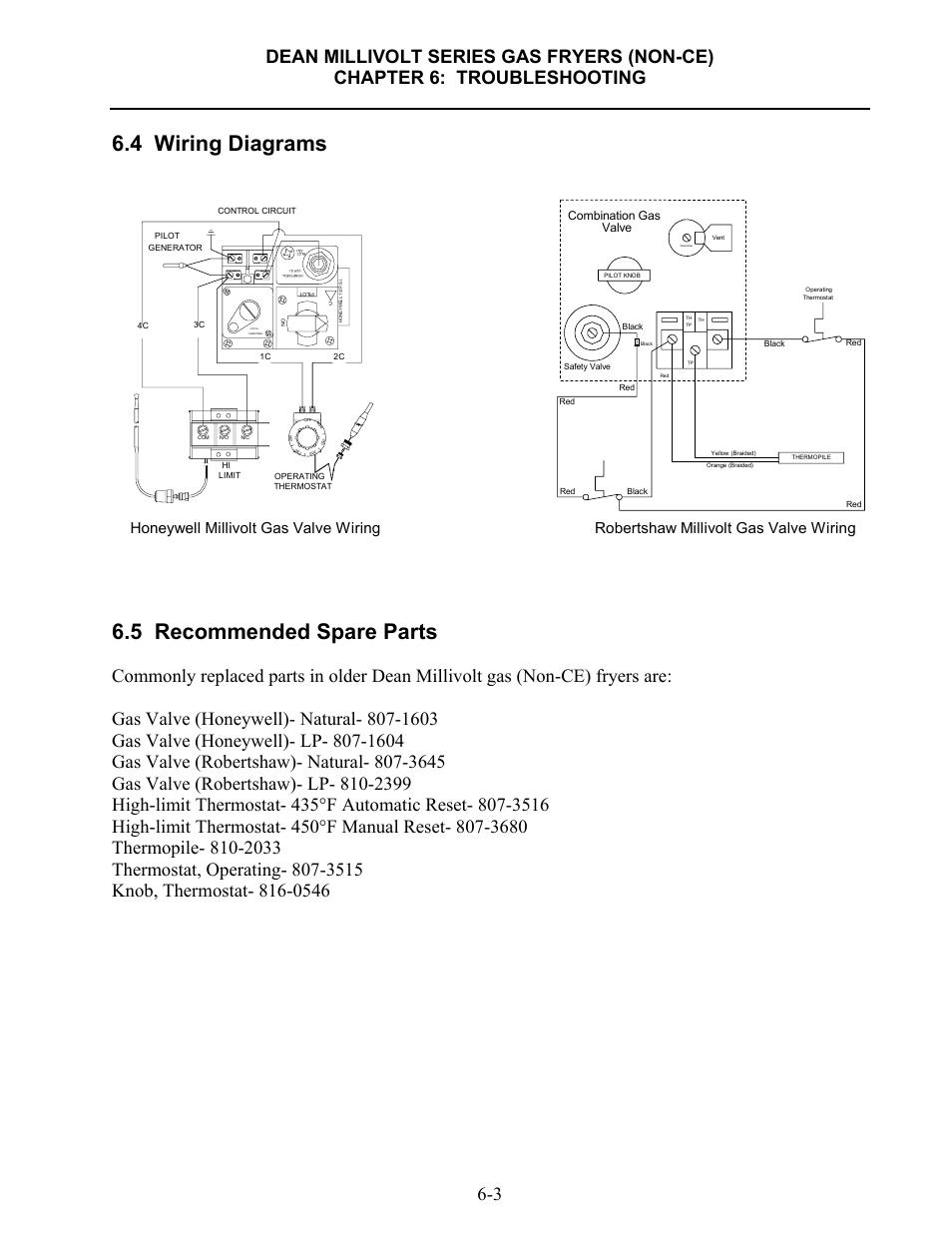 Wiring Diagram  32 Millivolt Gas Valve Wiring Diagram