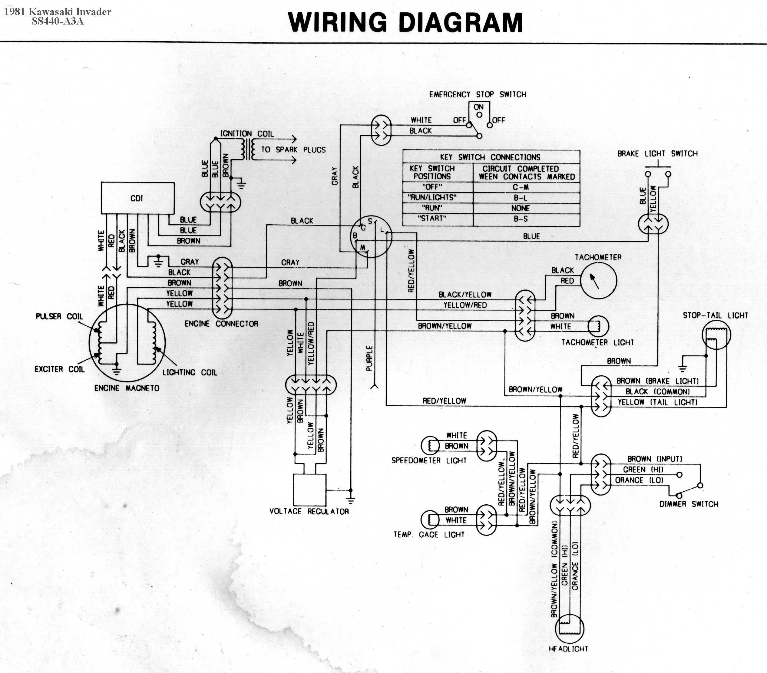 Diagram 2002 Ski Doo Legend Wiring Diagram Full Version Hd Quality Wiring Diagram Diagramhugs Lamorefamale It