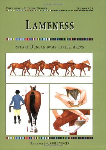 Lameness Threshold Picture Guides