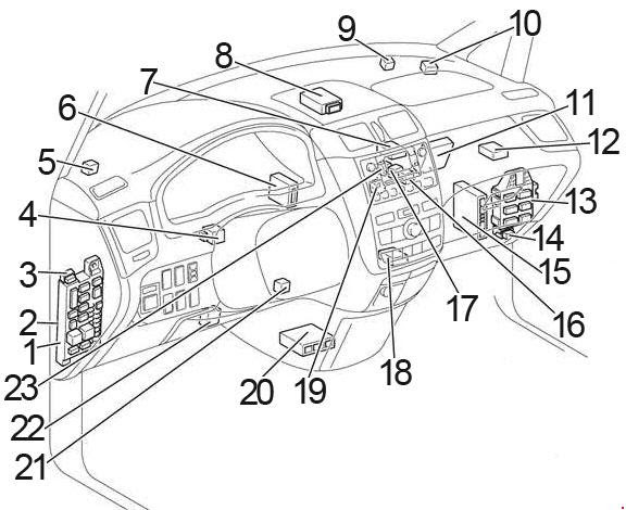 Toyota Avensis Verso (2000 - 2006) - fuse box diagram ...