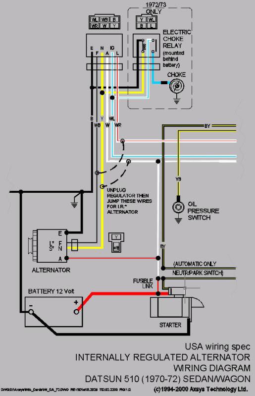 73 Datsun 620 Wiring Diagram Maxxam 150 Wiring Harness Diagram Fisher Wire 2010menanti Jeanjaures37 Fr