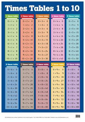 Pdf Table Maths Chart Tables Foyles Times 1 10 Book