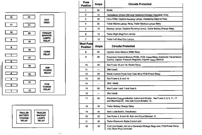 1999 ford f350 fuse diagram fo fuse diagram 2000 f250 v1 0 wiring diagram data  fuse diagram 2000 f250 v1 0 wiring