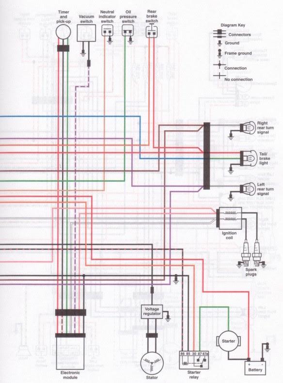 1991 harley sportster wiring diagram | load wiring diagrams campaign  weekend in milan