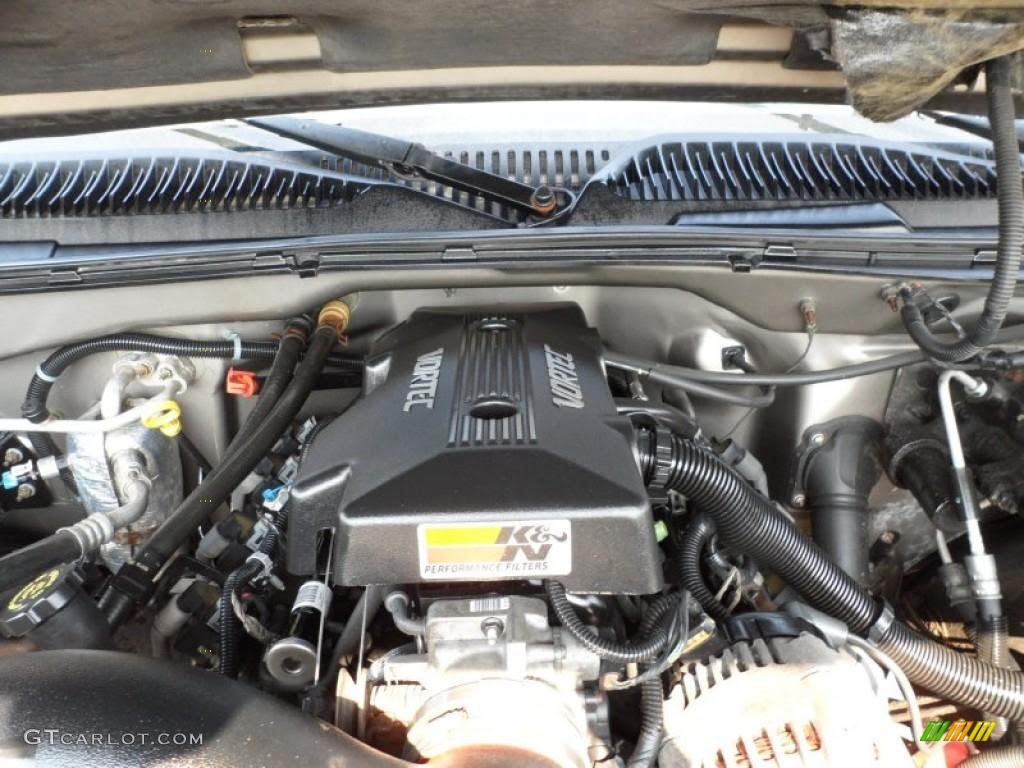Engine Diagram 6 0 2500 Chevy Wiring Diagram Year Support Year Support Zaafran It