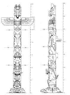 Totem Pole Animals Symbols | Totem Poles - the Legacy of