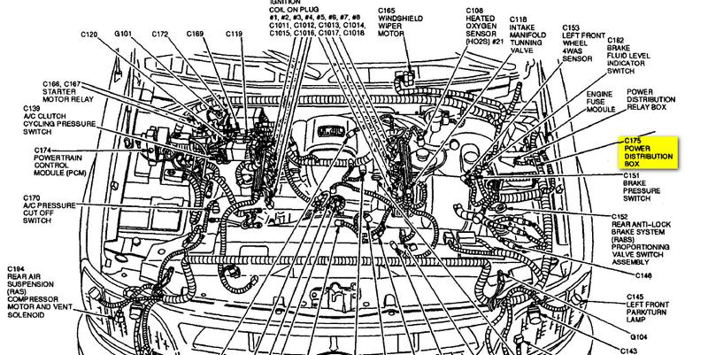 Ford F250 Engine Diagram