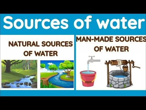 What are Sources of Drinking Water