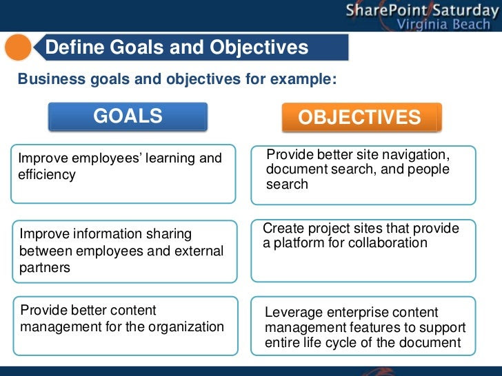 governance the what and who for sharepoint 12 728