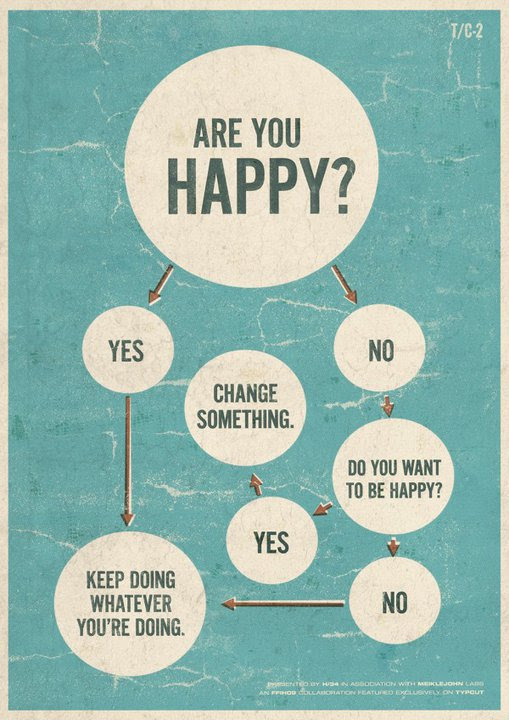 Choose Happiness Quotespicturescom