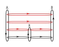 Figure 4. When a router is present, message flows go down through protocol layers, across to the router, up the stack inside the router and back down again and is sent on to the final destination where it climbs back up the stack