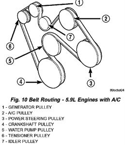 2006 dodge ram 1500 serpentine belt diagram v6 31 2005 dodge dakota serpentine belt diagram wiring diagram list  31 2005 dodge dakota serpentine belt