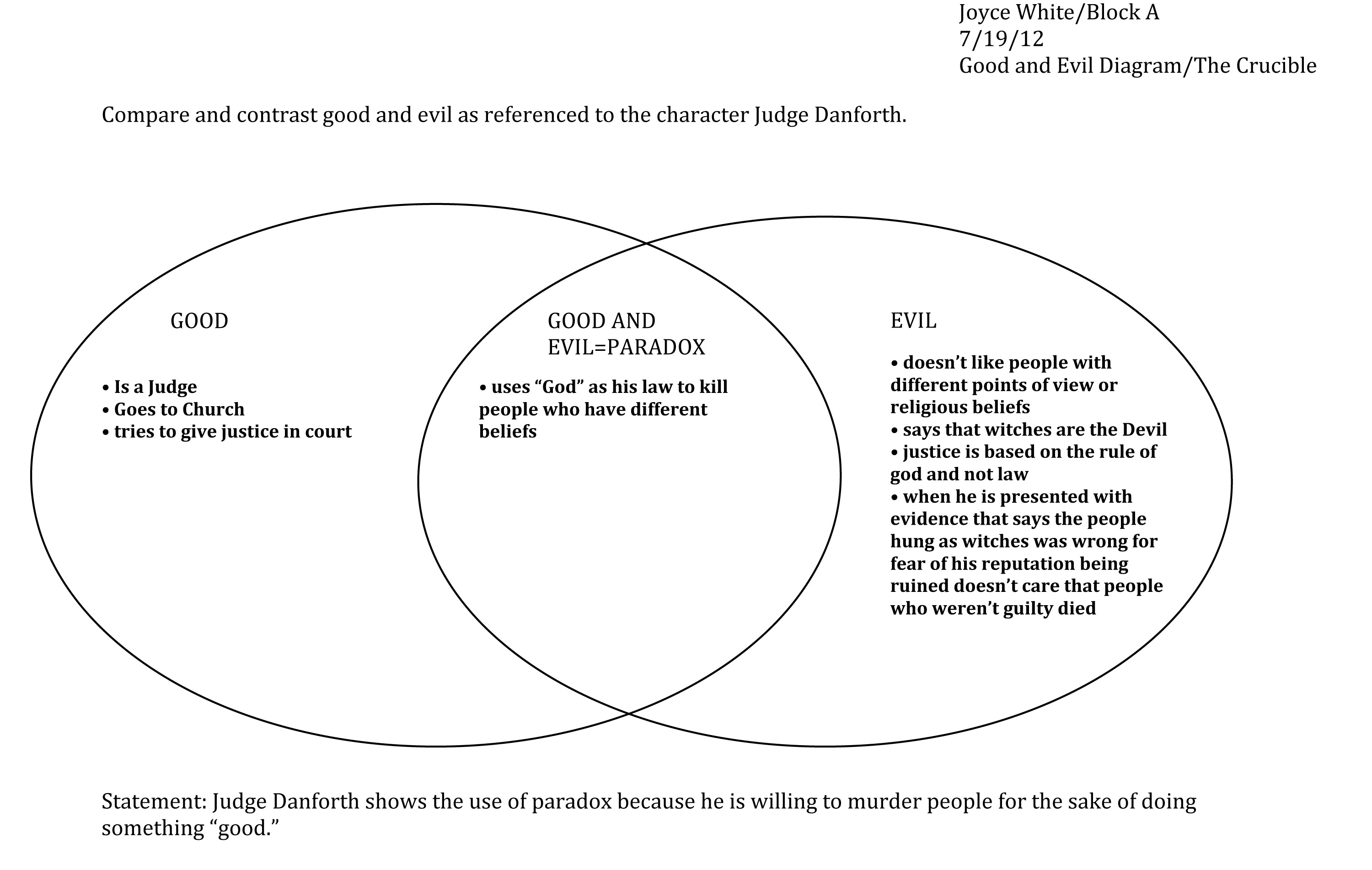 11 venn diagram of beowulf book and movie book movie and beowulf and of beowulf book diagram movie venn the danforth sample judge venn character of diagram ccuart Images