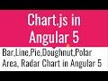 Como utilizar o Chart.js no Angular 5