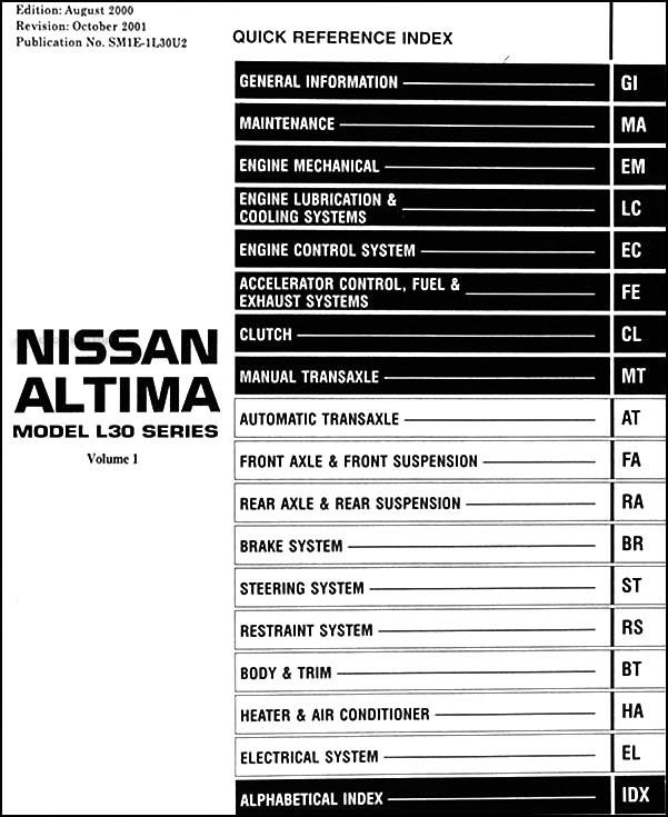 1993 Nissan Stanza Altima Wiring Diagram Manual Original Diagram Base Website Manual Original Icebergdiagramtemplate Verosassi It