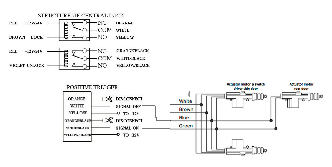 Actuator In Wiring Diagram