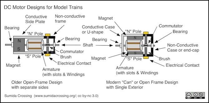 Energy harvesting applications: Dc motor wiring diagram 4 wireEnergy harvesting applications - blogger