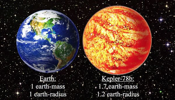 An artist's concept comparing the size of Kepler-78b to Earth.