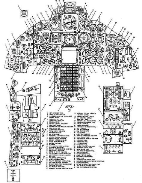 SR-71 Online - SR-71 Cockpit Diagrams | SR-71 Blackbird