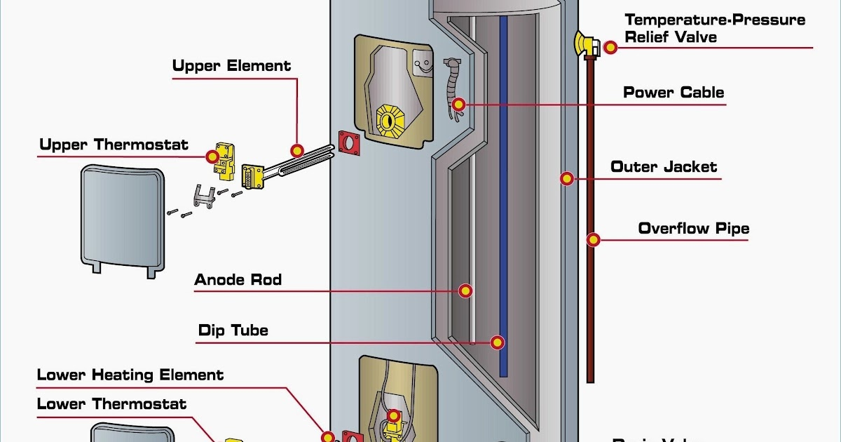 Baseboard Heating System Wiring Diagram