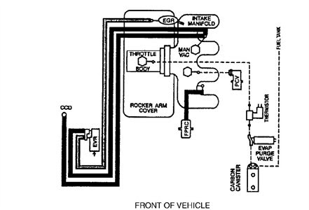 ford ranger emission diagram -box fan fuse | begeboy wiring diagram source  begeboy wiring diagram source