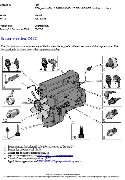 Wiring Diagram  30 Volvo D12 Engine Parts Diagram