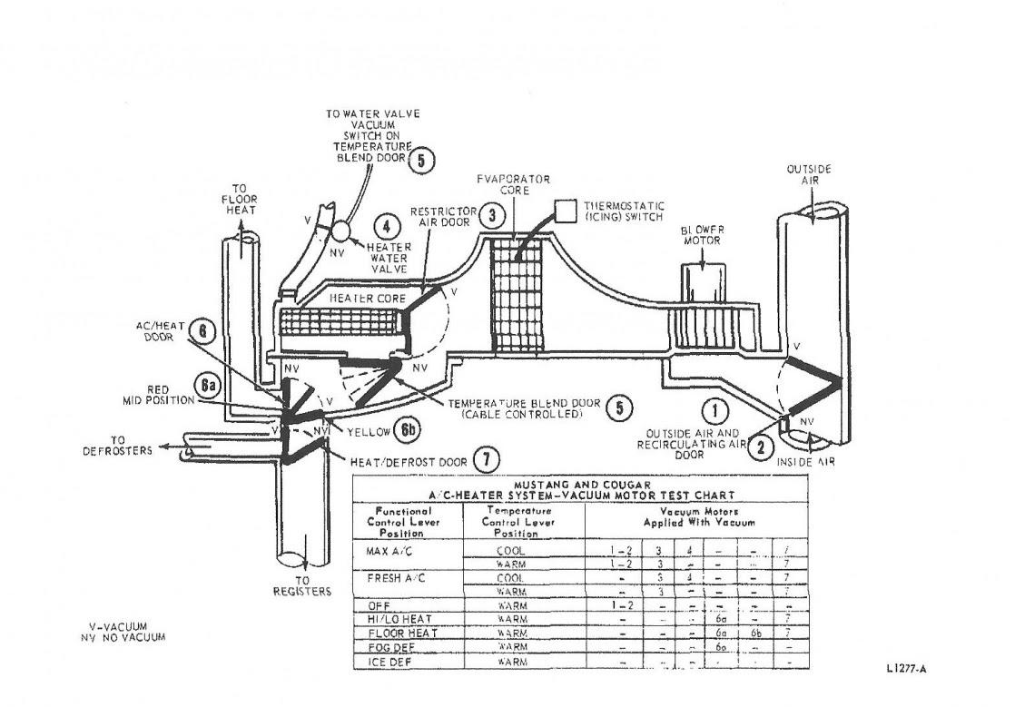 Diagram 1971 Mustang Vacuum Diagram Full Version Hd Quality Vacuum Diagram Mayu Diagram Mille Annonces Fr