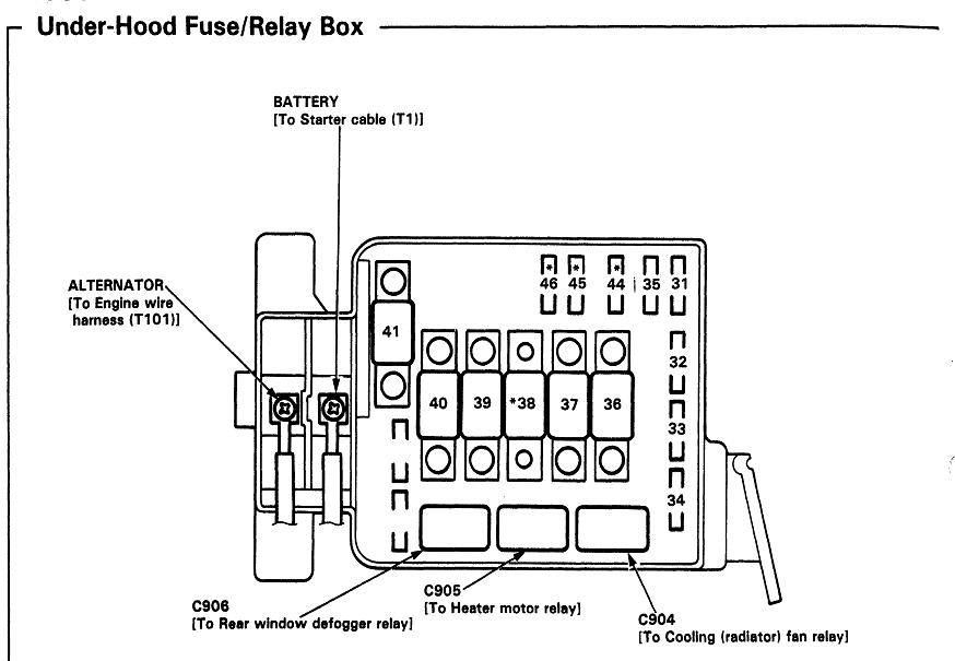 Diagram Diagram 1991 Honda Civic Fuse Box Diagram Full Version Hd Quality Box Diagram Shin Cabinet Accordance Fr