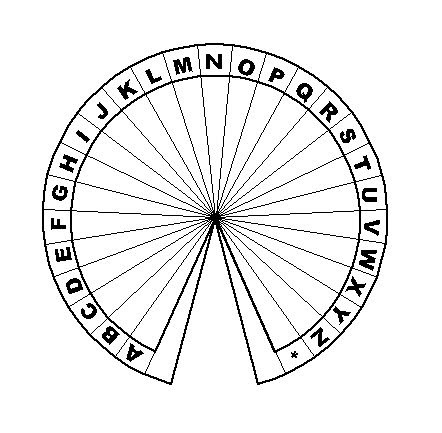 alphabet chart to spell words | pendulum | Pinterest | Words, The ...