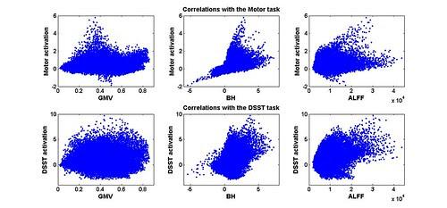 Figure3_scaterplot_task