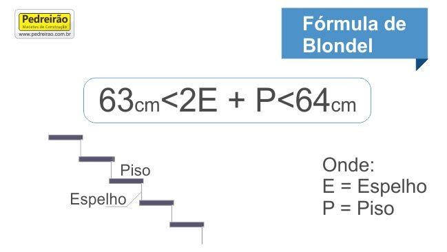 formula-blondel-escada-pedreirao-650x366-banner