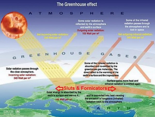 barton-global-warming